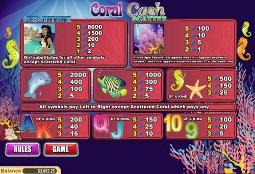 Coral Cash review on Big Bonus Slots