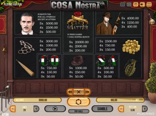 Cosa Nostra Big Bonus Slots Paytable
