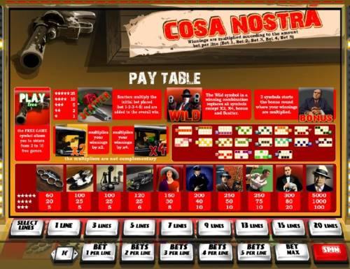 Cosa Nostra Big Bonus Slots slot game symbols paytable
