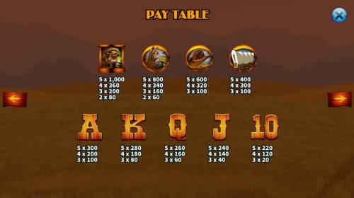 Cowboys Big Bonus Slots Paytable