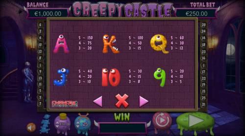 Creepy Castle Big Bonus Slots Low Value Symbols