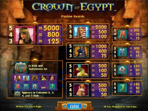 Crown of Egypt review on Big Bonus Slots