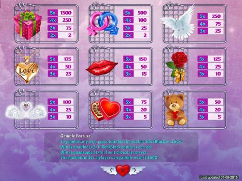 Cupid's Arrow review on Big Bonus Slots