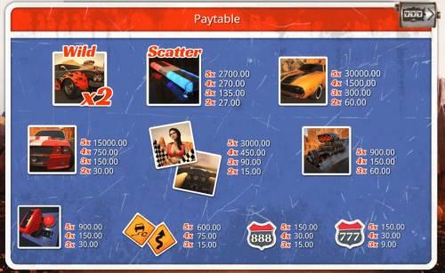 Desert Drag Big Bonus Slots Paytable