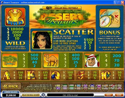 Desert Treasure review on Big Bonus Slots