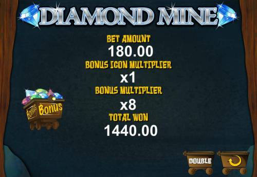 Diamond Mine Big Bonus Slots A total bonus payout of 1440.00 adds to players win