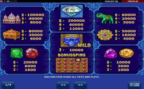 Diamond Monkey Big Bonus Slots Paytable