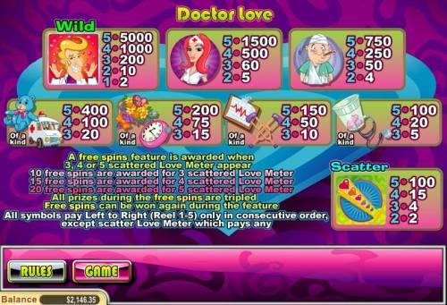 Doctor Love review on Big Bonus Slots