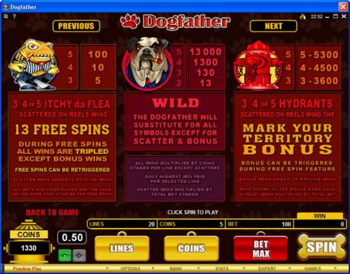 Dogfather review on Big Bonus Slots