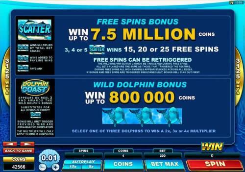 Dolphin Coast review on Big Bonus Slots