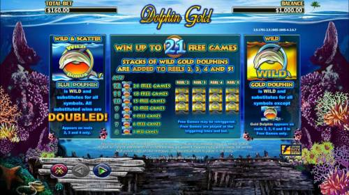 Dolphin Gold review on Big Bonus Slots