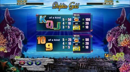 Dolphin Gold review on Big Bonus Slots