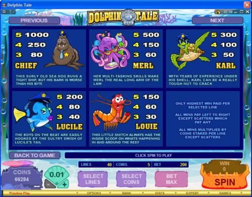 Dolphin Tale review on Big Bonus Slots