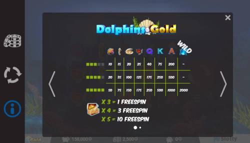 Dolphins Gold review on Big Bonus Slots