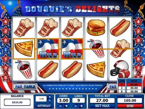 Douguie's Delights review on Big Bonus Slots