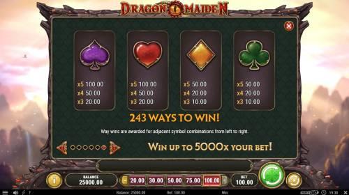 Dragon Maiden review on Big Bonus Slots