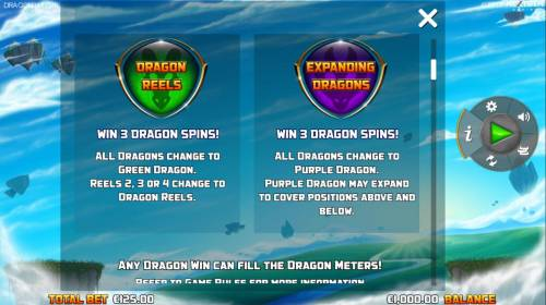 Dragon Wins review on Big Bonus Slots