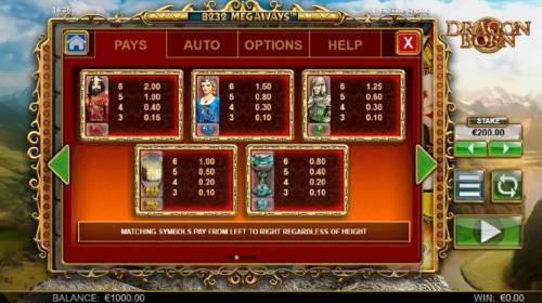 Dragon Born review on Big Bonus Slots