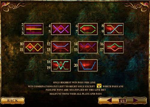 Dragon Kingdom review on Big Bonus Slots