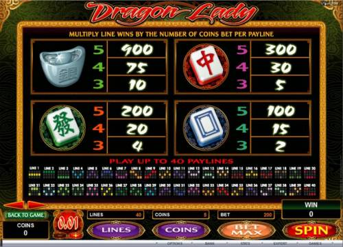 Dragon lady review on Big Bonus Slots