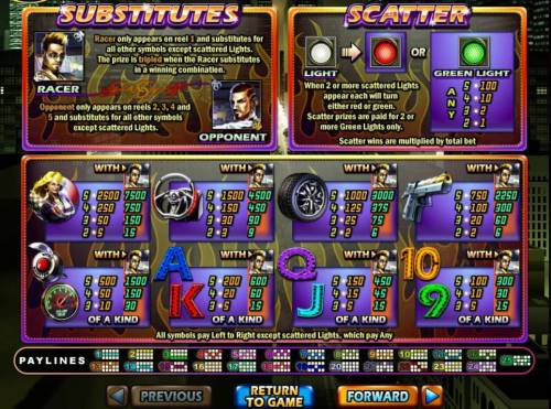 Dream Run Big Bonus Slots Slot game symbols paytable featuring car racing inspired icons.