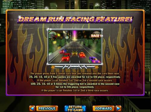 Dream Run review on Big Bonus Slots