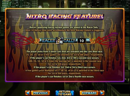 Dream Run Big Bonus Slots Nitro Racing Feature - Racers appearing during normal games are added to the Racer Tally. Once 10 Racers have been accumulated the Nitro Racing Feature is triggered.