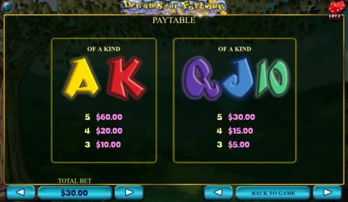 Dreams of Fortune review on Big Bonus Slots