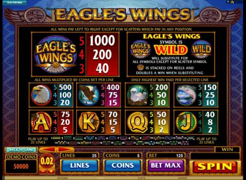 Eagle's Wings review on Big Bonus Slots