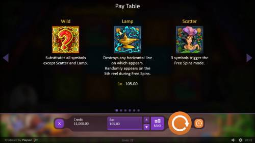 Eastern Delights review on Big Bonus Slots