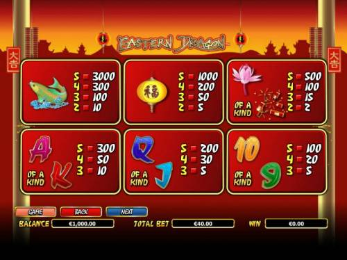 Eastern Dragon review on Big Bonus Slots
