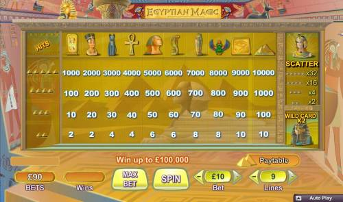 Egyptian Magic Big Bonus Slots Slot game symbols paytable