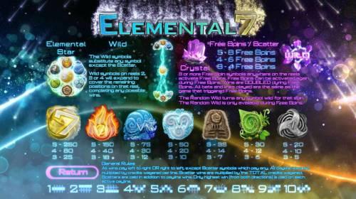 Elemental 7 review on Big Bonus Slots