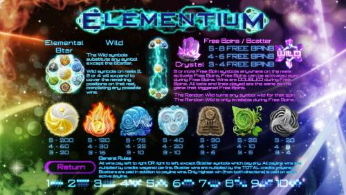 Elementium review on Big Bonus Slots