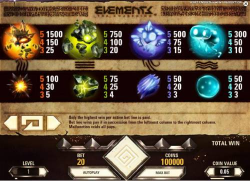Elements The Awakening review on Big Bonus Slots