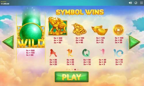 Elephant Treasure Big Bonus Slots Paytable