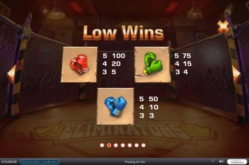 Eliminators review on Big Bonus Slots