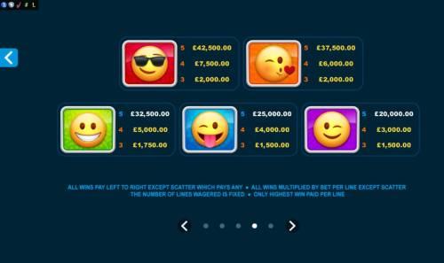 Emoticoins Big Bonus Slots High Win Symbols