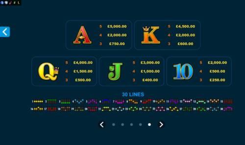 Emoticoins Big Bonus Slots Low Win Symbols