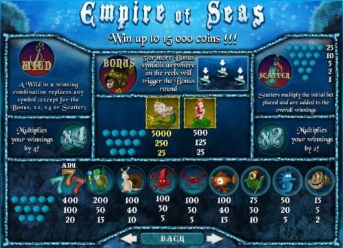 Empire of Seas Big Bonus Slots slot game symbols paytable