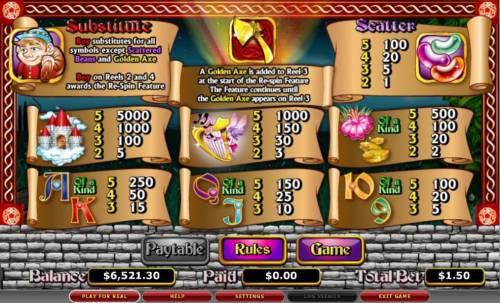 Enchanted Beans review on Big Bonus Slots