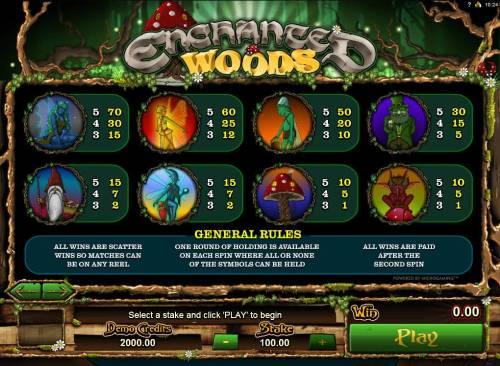 Enchanted Woods review on Big Bonus Slots