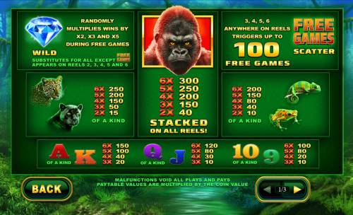 Epic Ape review on Big Bonus Slots