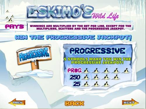 Eskimo's Wild Life review on Big Bonus Slots