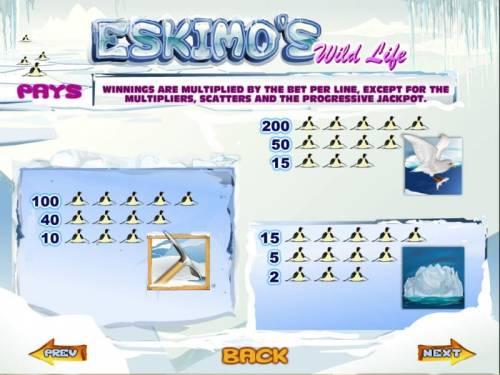 Eskimo's Wild Life review on Big Bonus Slots