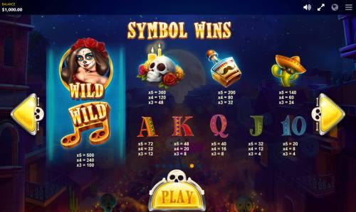 Esqueleto Mariachi Big Bonus Slots Paytable