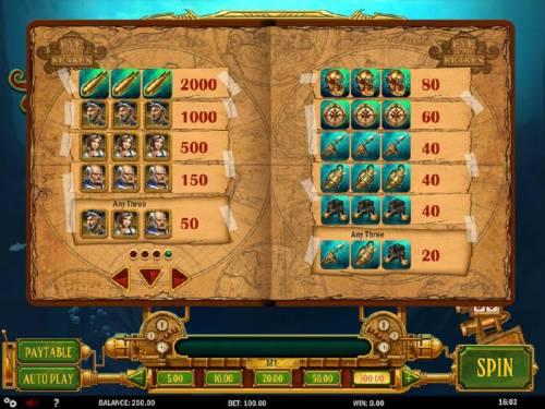 Eye of the Kraken review on Big Bonus Slots