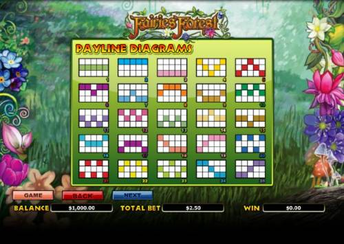 Fairies Forest review on Big Bonus Slots