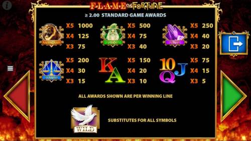 Flame of Fortune Big Bonus Slots Equal to or Greater than 2.00 Standard Prize Awards