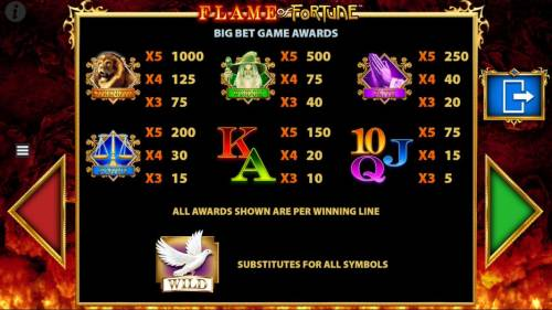 Flame of Fortune Big Bonus Slots Big Bet Game Awards.
